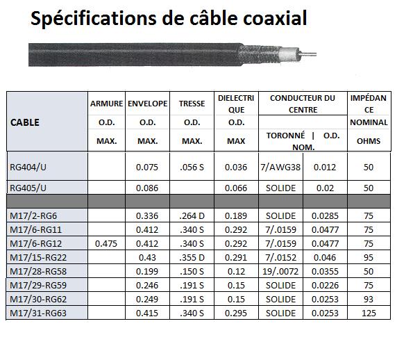 spécification_du_fils_coaxial_3.PNG