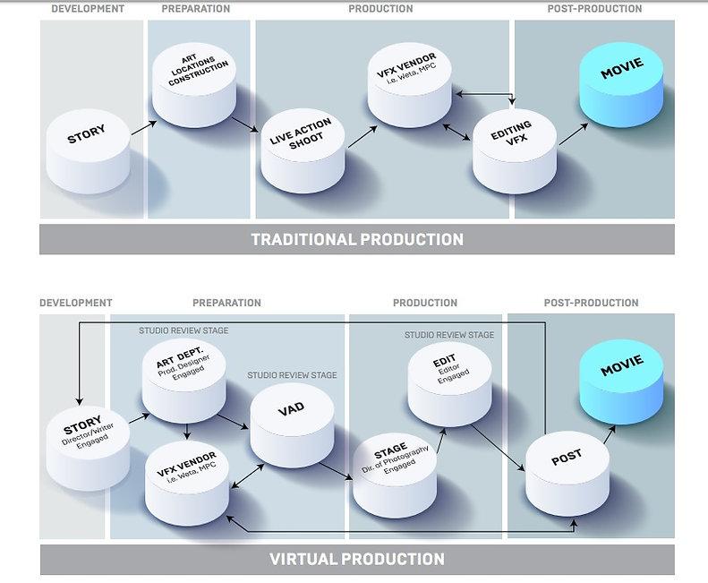 Virtual Production.jpg