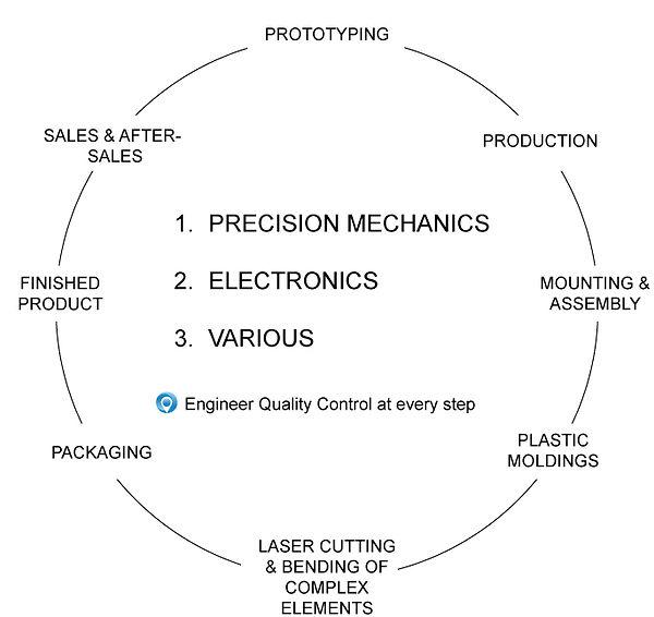 IMG-Sito-Technology-(Servizi).jpg