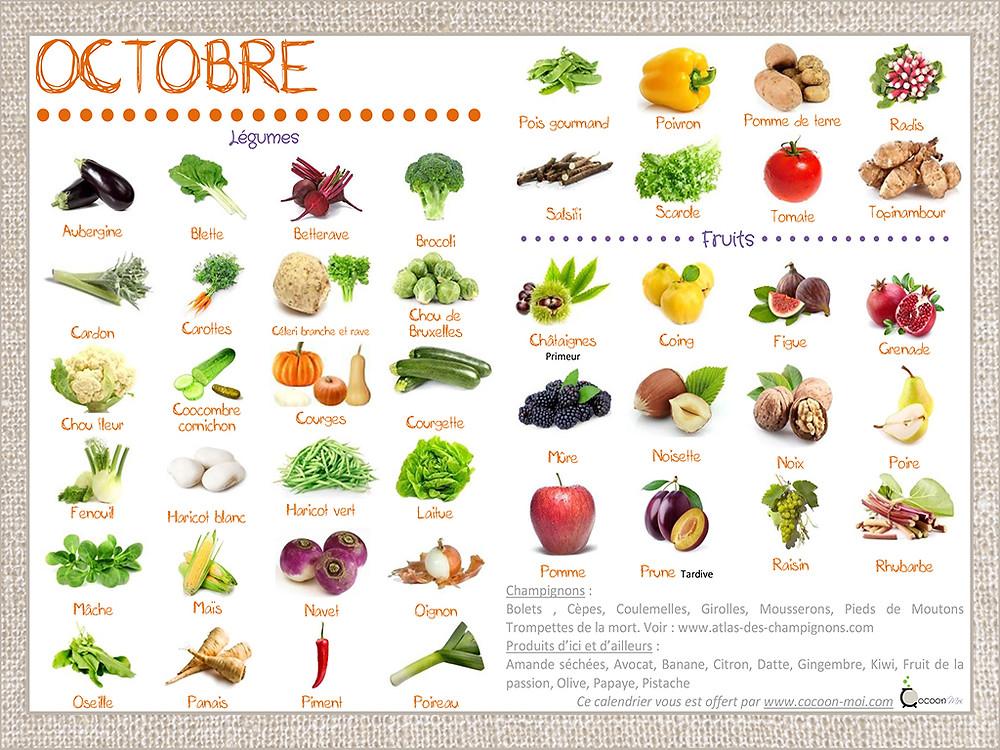 Consommez des fruits et légumes de saison !