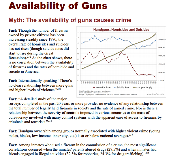 AVAILABILITYFACTS1.png