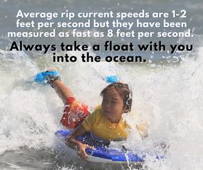 Rip Current Speeds Average 1-2 ft. per second