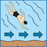 Alongshore (Littoral) Currents