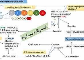 Epi-logical Approach_JPG.webp