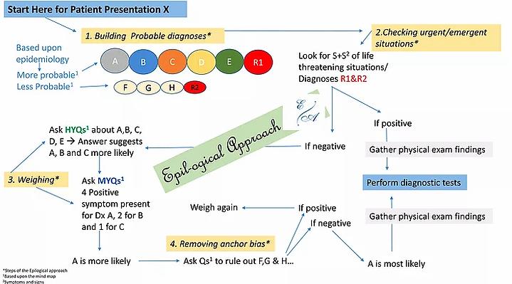 Epi-logical Approach_JPG (2).webp