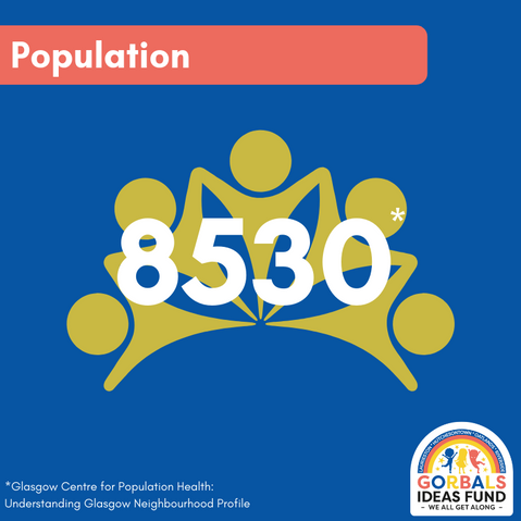 Population.png