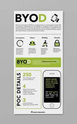 BRING YOUR OWN DEVICE INFOGRAPHIC