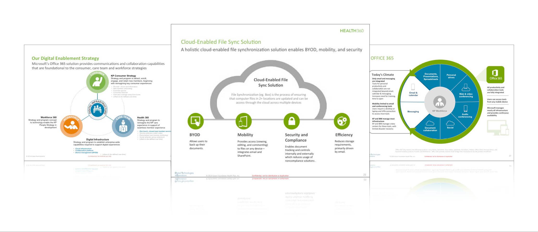 Health 360 PowerPoint Presentation
