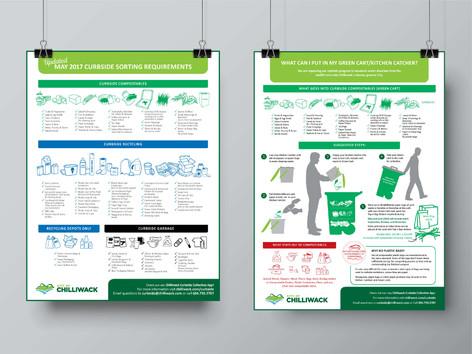 Program Information Ad + Sheet