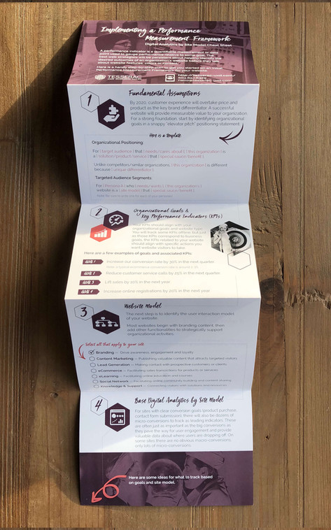 Acordian fold design makes it a great resource brochure and fits perfectly into event grab bags.