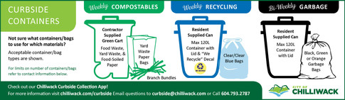 Curbside Containers Ad