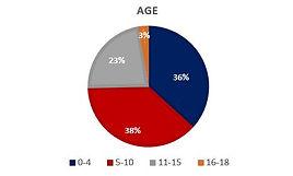 age2.JPG