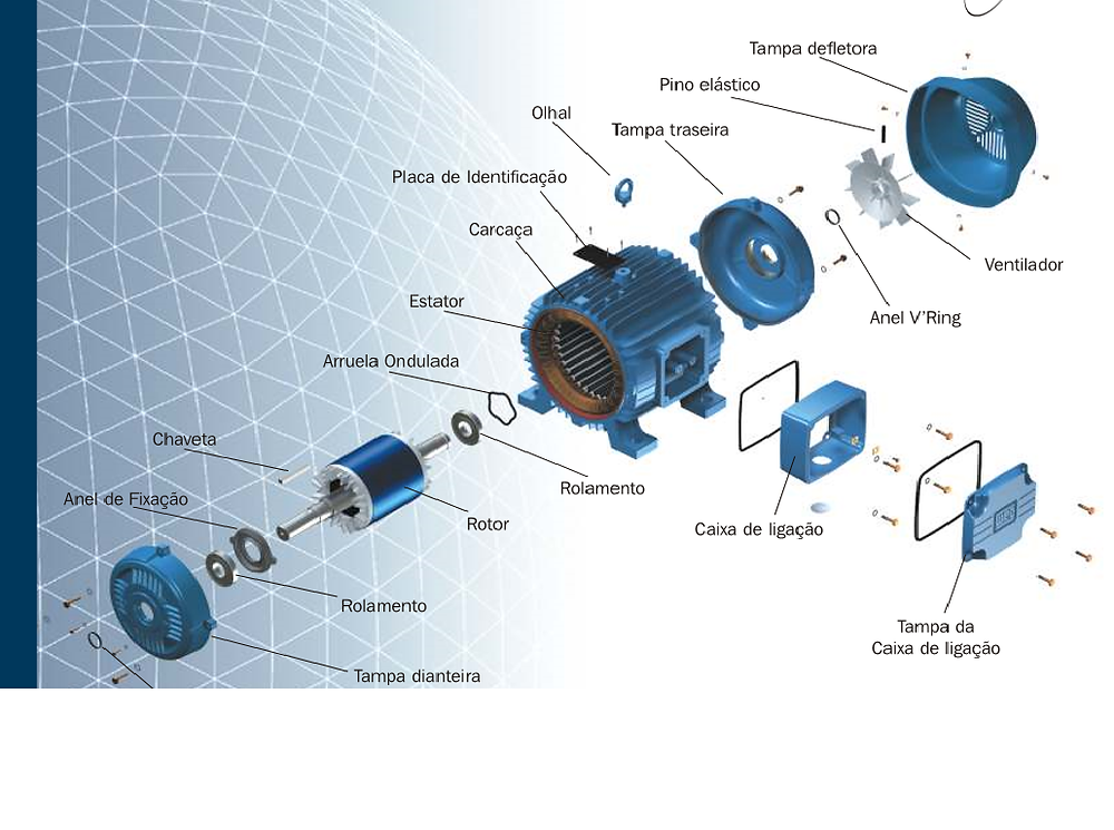 Conheça a Estrutura mecânica de motor elétrico trifásico assíncrono..