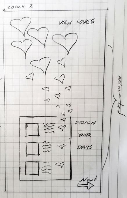 Coaching Screen