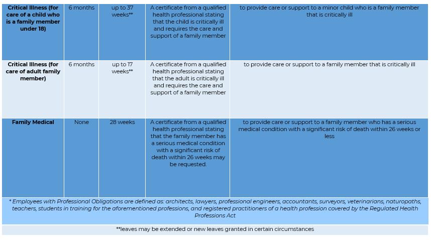 ESA Leaves Chart 3 - April 28, 2020 Part
