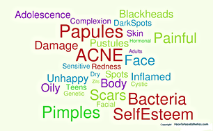 Acne Word Cloud F2F.png