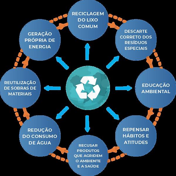 consciencia socioambiental.png