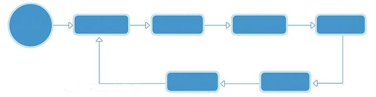 Схема калибровки экранов