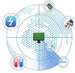 Remote control of LED screens NovaiCare