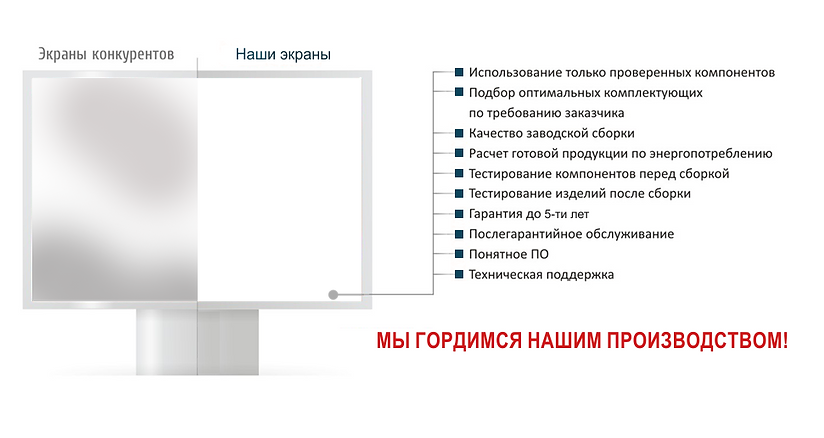 Производство светодиодных вывесок в Украине от Media Display
