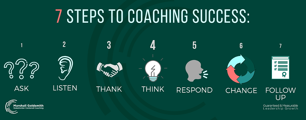 7-steps-to-coaching-success.png