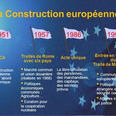 De la CECA à l'UE