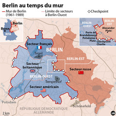 Berlin pendant la guerre froide