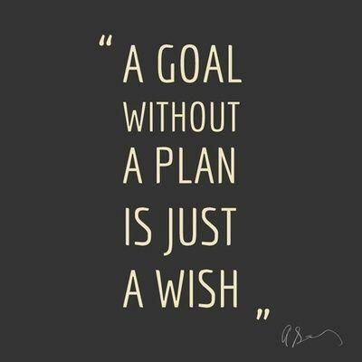 how to set goals and achieve them