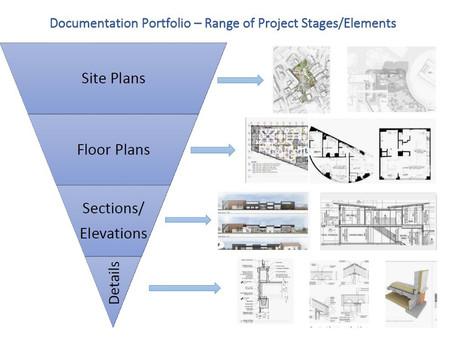 20/52: Architectural Portfolio advice from a friendly recruiter