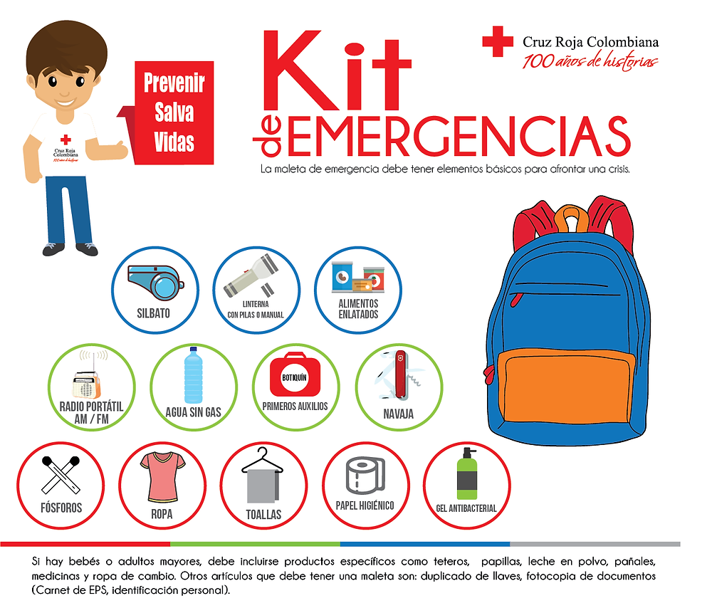 kit de emergencias
