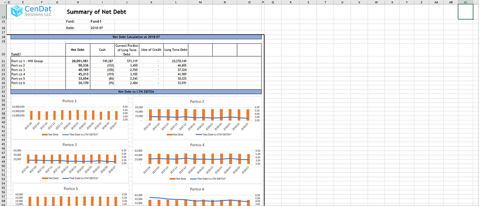 Summary Net Debt - Excel.png