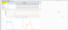 PortCo Trends - Excel.png