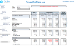 FinCon-ForecastPL