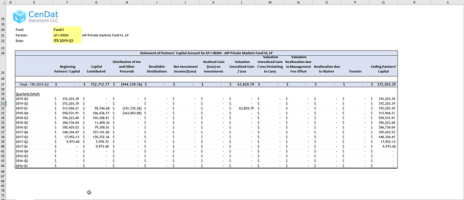 Capital Account Statement - QTR - Excel.