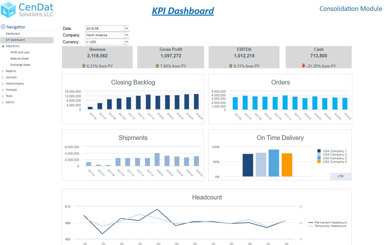 FinCon-KPIDashboard