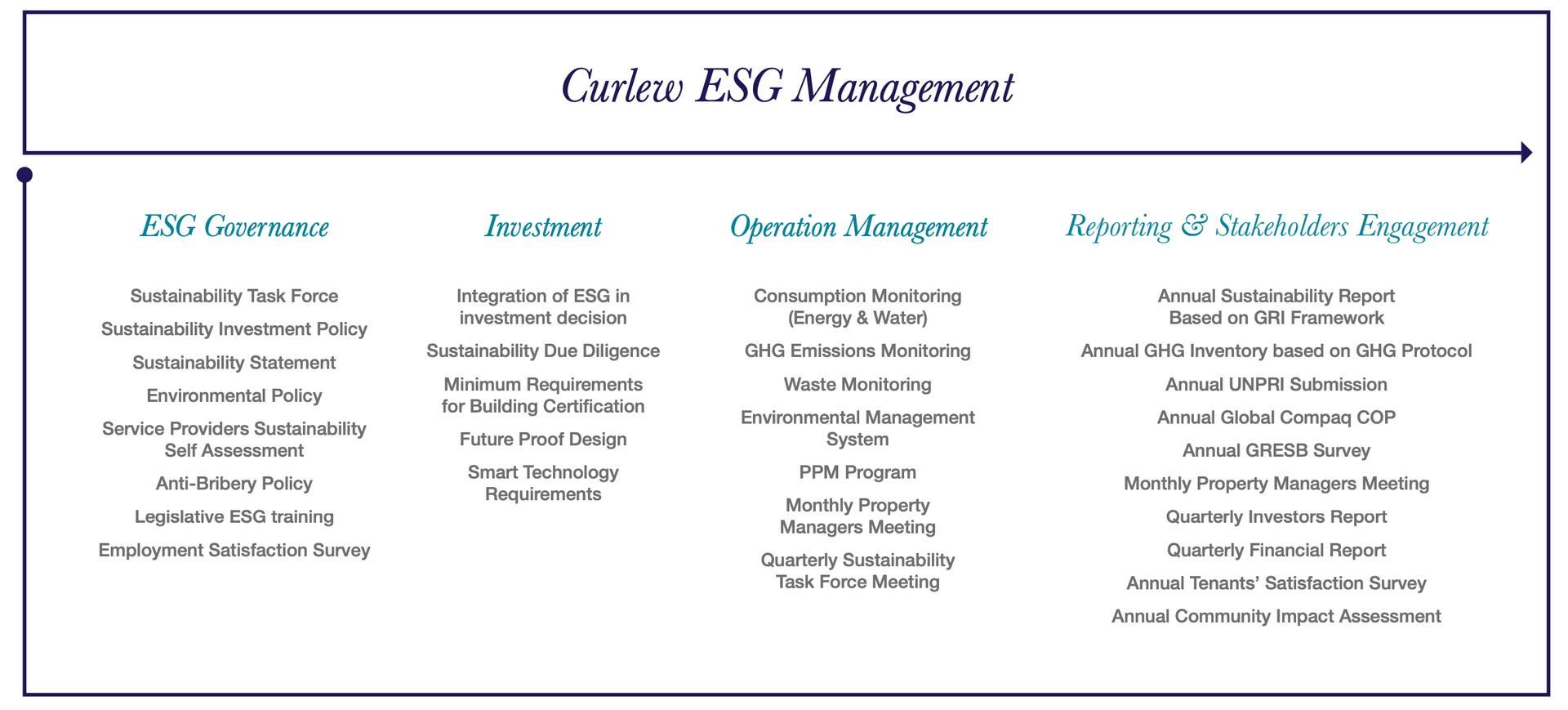 Curlew ESG Management.png
