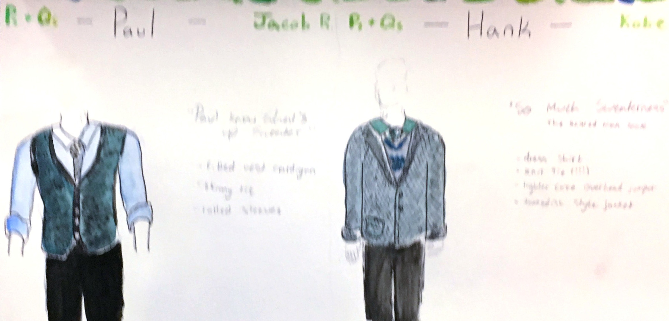 Sweater Series costume design, meeting notes/concepts