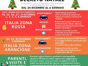 Il Covid a Natale: dati della regione Lazio