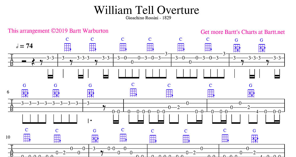 William Tell Overture - Tabs and Chords