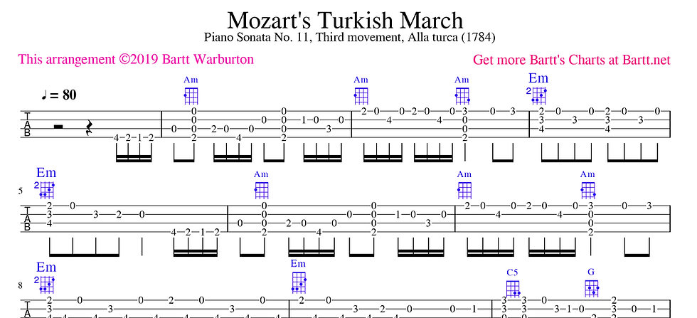 "Mozart's ""Turkish March"" for Ukulele (Tabs and Chords)"