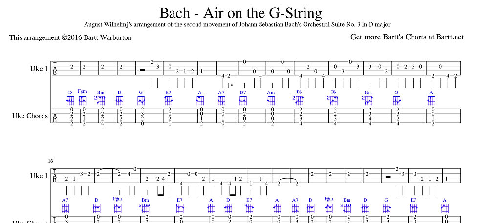 "Bach - ""Air on the G-String"" for ukulele"