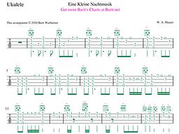 Mozart-Eine Kleine Nachtmusik uke, gtr, bass