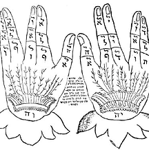 Priestly Blessing AJS Kabbalah Mindfulne