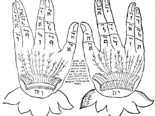 THE PRIESTLY BLESSING AND OTHER FORMULAS FOR SPIRITUAL PROTECTION - 10 classes