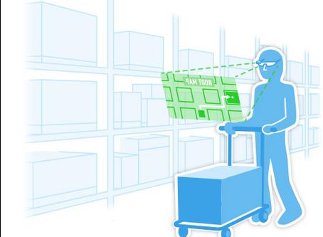 Внедрение AR-технологий в бизнес