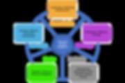 CWT_Diagram_HighChart_Colors.png