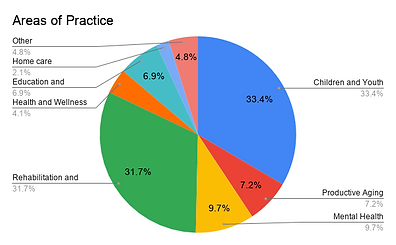 Areas of Practice(1).png