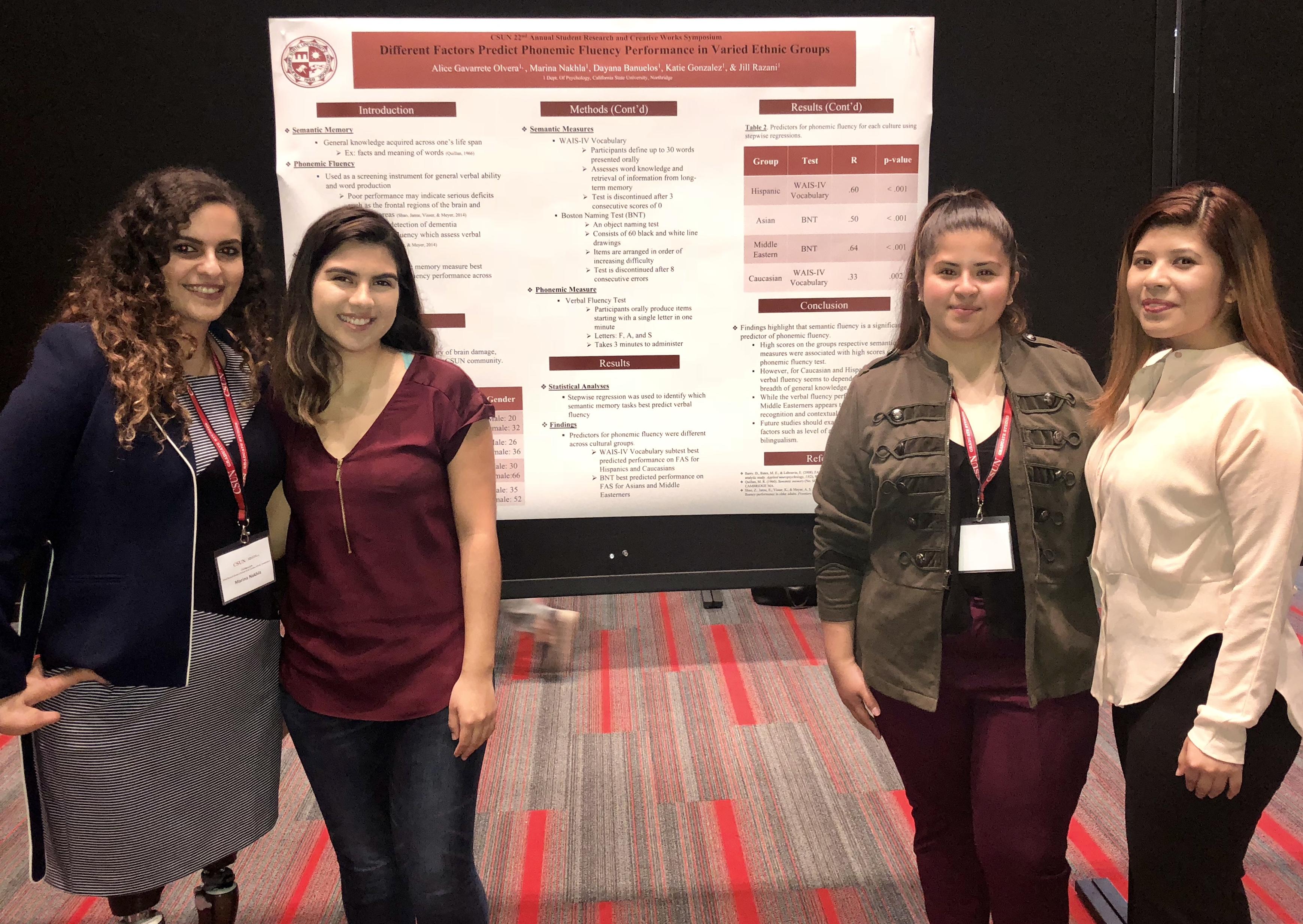 CSUN 2018 Symposium