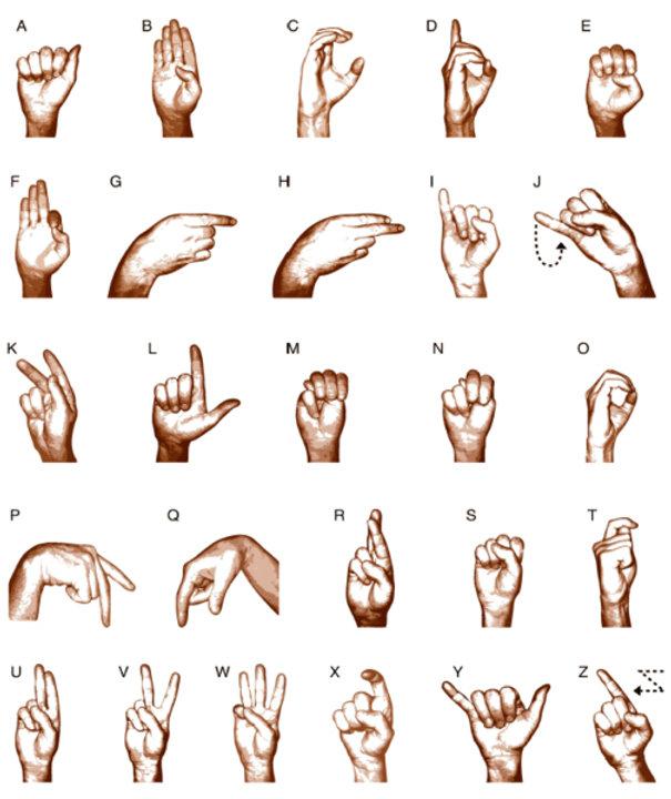Fingerspelled-Alphabet.jpg