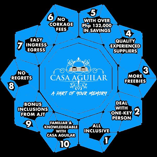 Casa Aguilar Listing - 10 Reasons - 3.pn